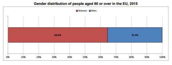 sesso-anziani-in-europa
