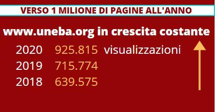 www.uneba.org verso il milione di pagine viste all'anno