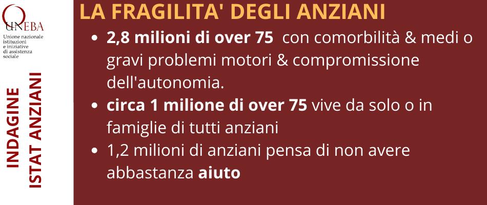 Istat: 400 mila anziani soli, senza aiuto e con gravi problemi di salute