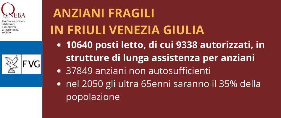Friuli Venezia Giulia – Anziani non autosufficienti, case di riposo, servizi domiciliari: quanti sono?