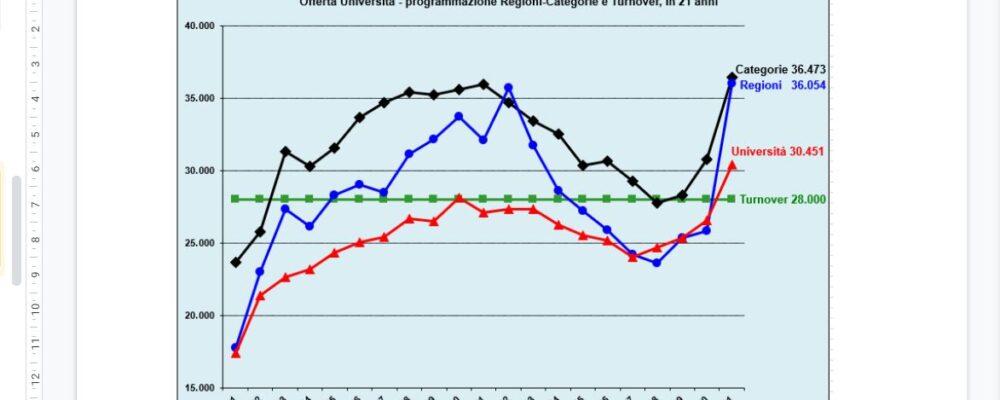 Infermieri in Rsa: perchè non si trovano? Quanti infermieri servono in Italia?