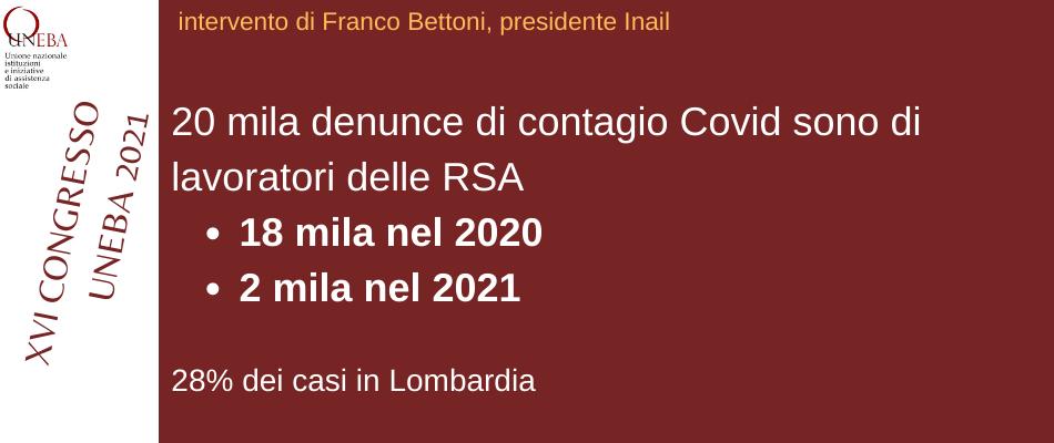 Inail: nel 2021 abbattuti i contagi Covid sul lavoro, grazie al vaccino